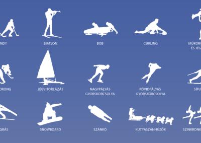 Téli Sportok Konferencia 2015.június.12.